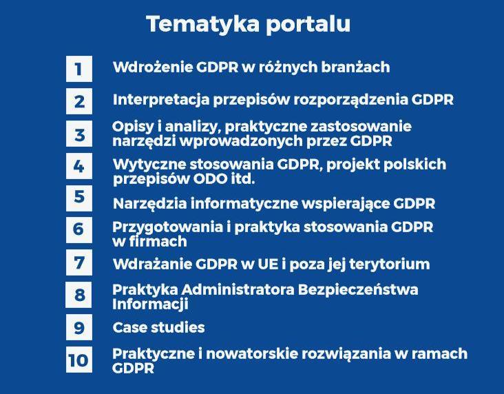 Tematyka portalu GDPR